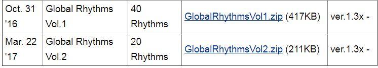 MZ-X Global Rhythms links.JPG